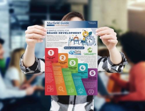 5 Simple Steps for Brand Development