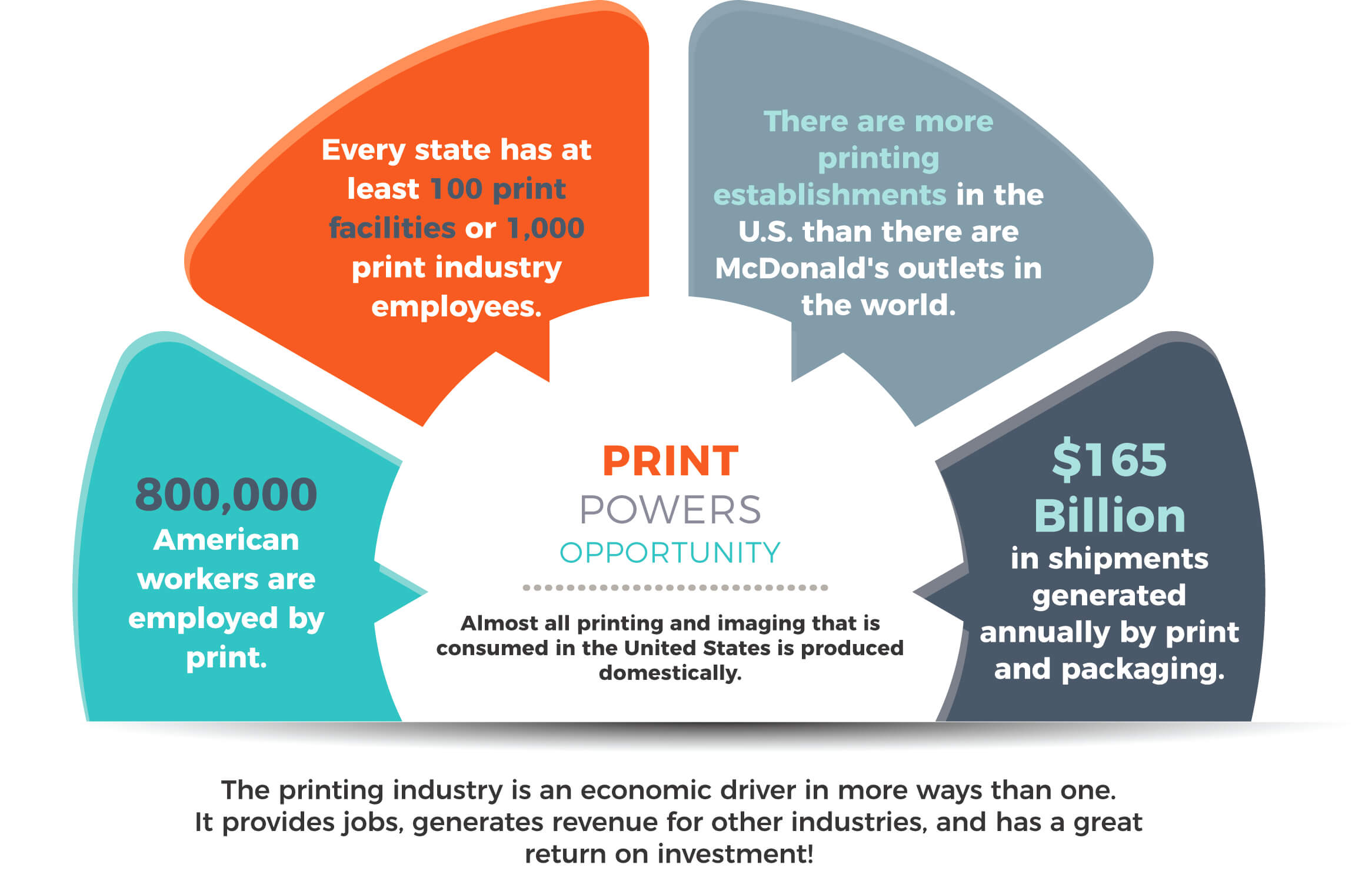 Print Powers Opportunity